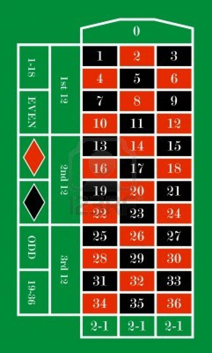 casino roulette online online casino de